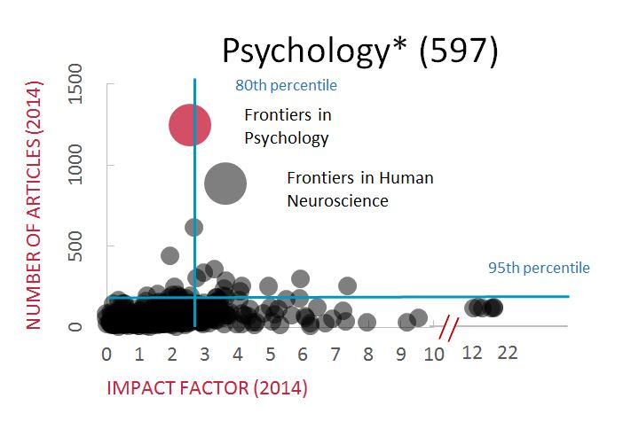 health psychology review impact factor